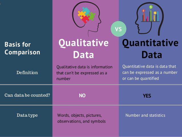 qualitative-vs-quantitative-data-infographic-1-638